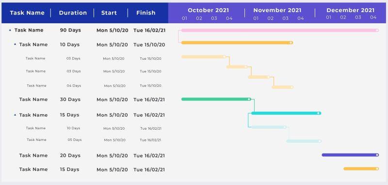 Step#3: Design Schedule