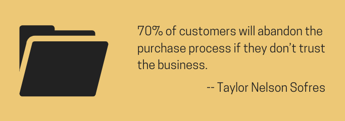 70% of customers will abandon the purchase process if they do not trust the business