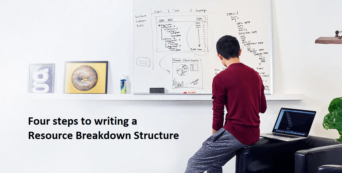 Four steps to writing a Resource Breakdown Structure
