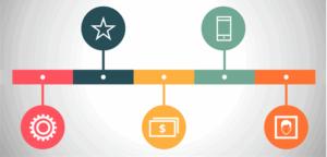 project implementation plan essentials