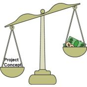 project appraisal definition and steps