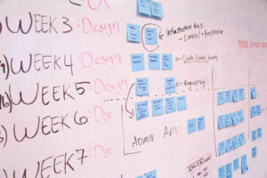 Ideal Precautions While Making a Project Management Plan